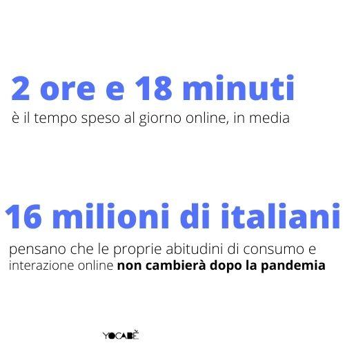 tempo trascorso online in Italia in media